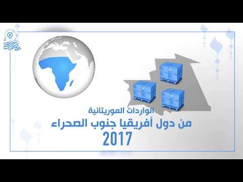 طبيعة الواردات الموريتانية من دول أفريقيا جنوب الصحراء – فيديو