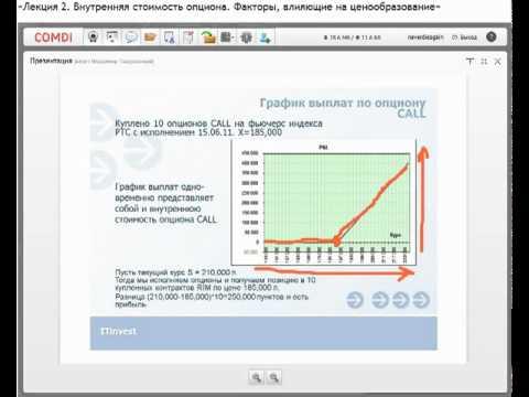Бинарные опционы минимальный депозит 5