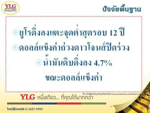 YLG บทวิเคราะห์ราคาทองคำประจำวัน 16-03-15