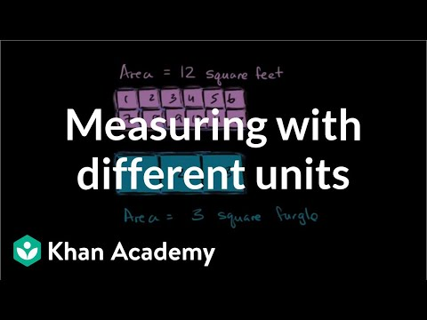 Measuring Rectangles With Different Unit Squares Video Khan Academy
