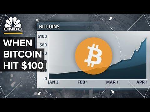 Bitcoin prekybos kainos