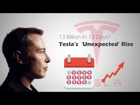 Jak Tesla vydělala 300 miliard korun za 13 dnů?