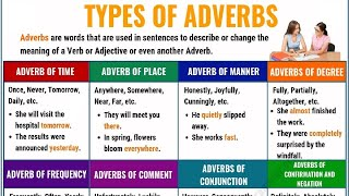 Adverb: Definition & Types   Learn English   Types of Adverbs - English Grammar Rules & Usage