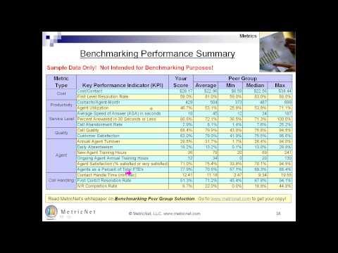 Free Service Desk Training | MetricNet Certified Best Practices ...