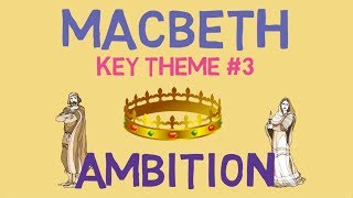 'Ambition' in Macbeth: Key Quotes & Analysis