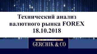 ⚡ Технический анализ основных валют 18.10.2018 | Утренний обзор Форекс с Gerchik & Co.