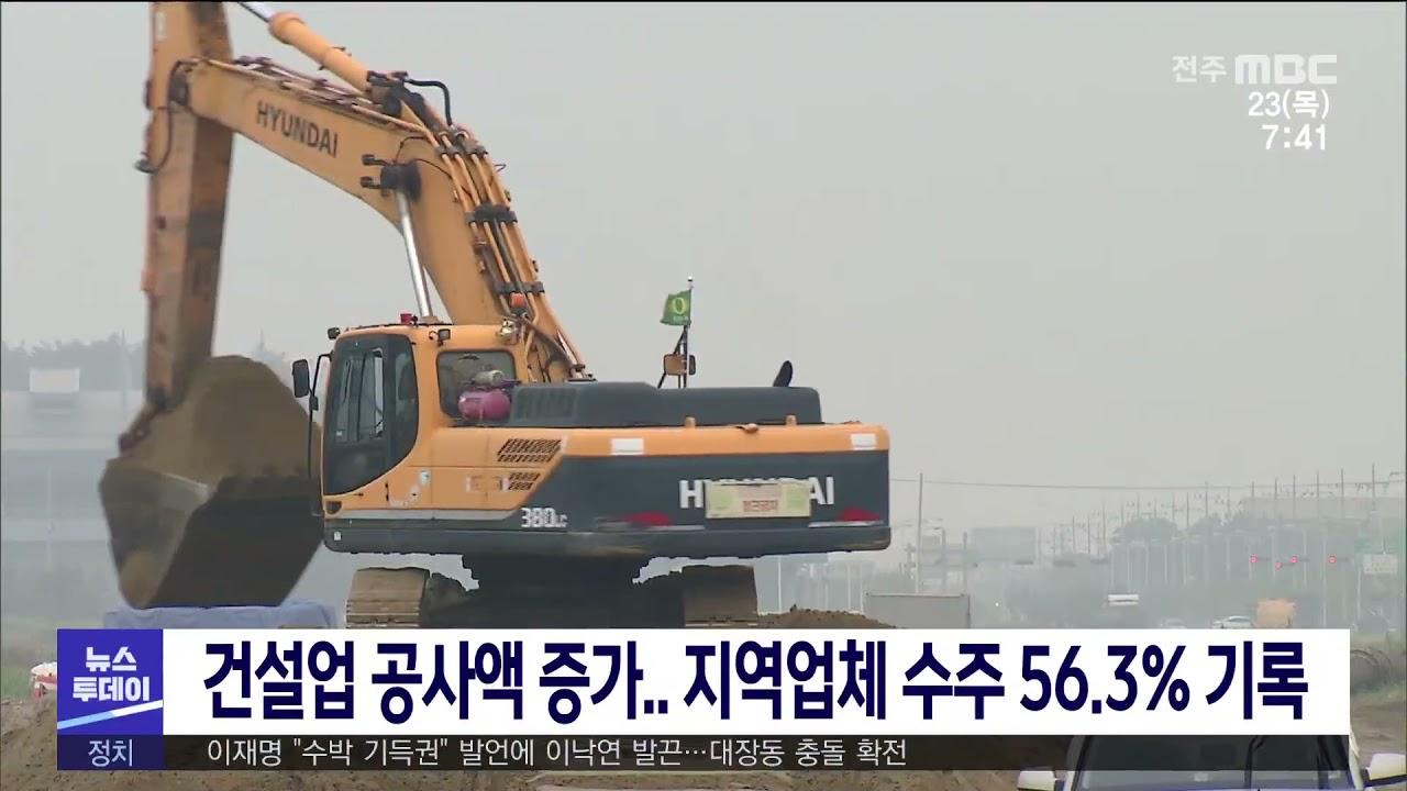 건설업 공사액 증가 지역업체 수주 56.3% 기록