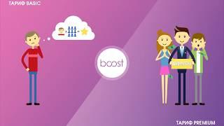 BOOST - Презентация сервиса для автоматизации притока новых партнеров или рефералов на ваши соц профили