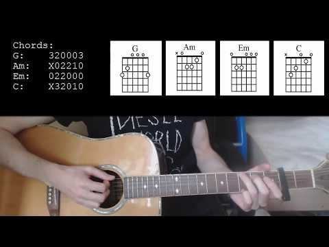 Download Beyonce Halo Easy Guitar Tutorial In Full Hd Mp4 3gp