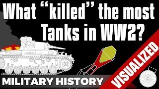 "What ""killed"" The Most Tanks In World War 2?"