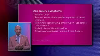 UCL Injury Symptoms