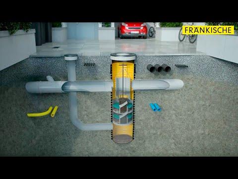 Strömungstrennertechnologie zur Regenwasserbehandlung