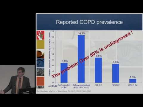 World COPD Day 2016: Success in Managing your COPD