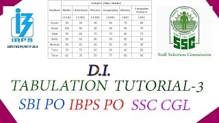 Data Interpretation [TABULATION] | Tutorial - 3 | SBI PO | IBPS PO | LIC | SSC CGL | SSC CHSL