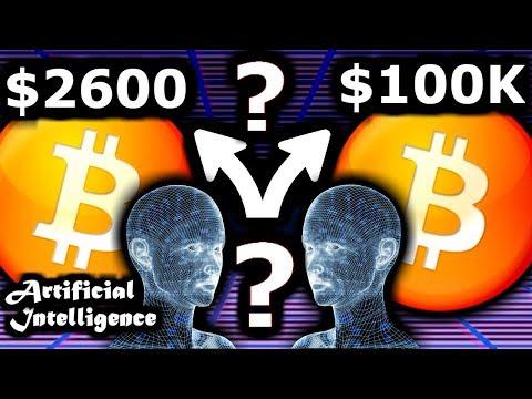 Vásároljon olcsó bitcoin bányászot
