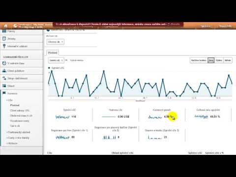 CS: Google Analytics + online CHAT SmartSupp.cz