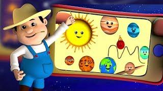 Planet Lagu Solar Sistem Lagu Pendidikan Lagu Belajar Planet Nama Planets Song For Kids