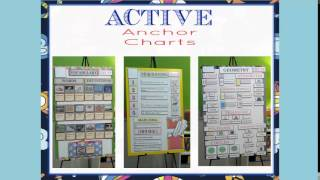 Active Anchor Charts What Are They