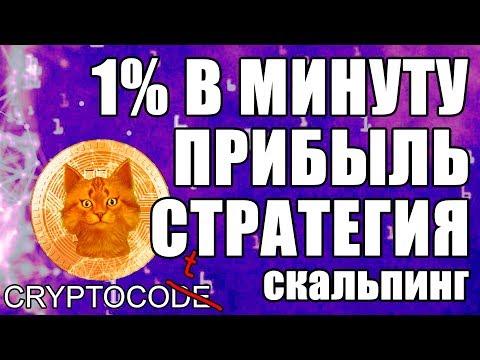 Electrum bitcoin без вложений