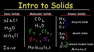 Ionic Solids, Molecular Solids, Metallic Solids, Network Covalent Solids, & Atomic Solids