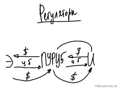 Дневная волатильность формула