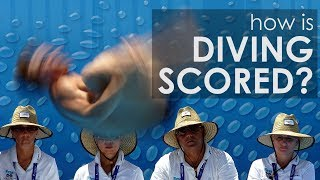How is Diving Scored?