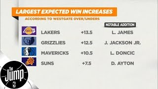 Lakers' Vegas over/under listed at 48.5 wins: Too high or too low? | The Jump | ESPN
