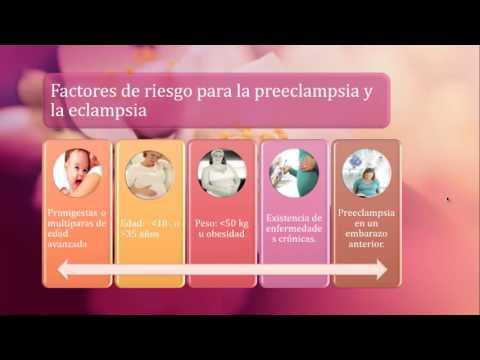 Métodos alternativos de tratamiento de la hipertensión
