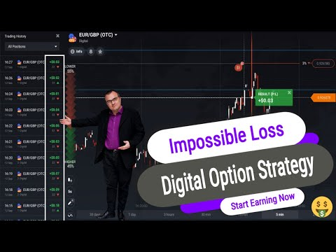 What is implicit option