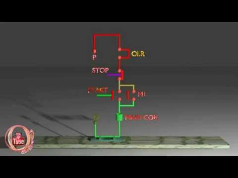 dol starter connection diagram in animation rsel vam66 video river system diagram dol starter control circuit diagram animation explain