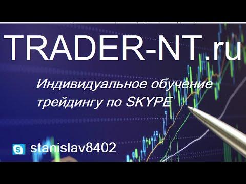 Инвесторы в опционы