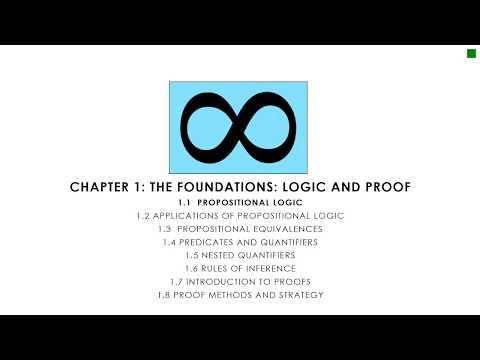 Discrete Math 1.1 Propositional Logic