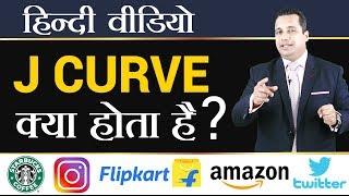 J Curve क्या होता है | हिन्दी वीडियो | Dr Vivek Bindra