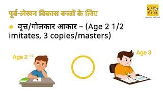 Pre Writing Skills Hindi