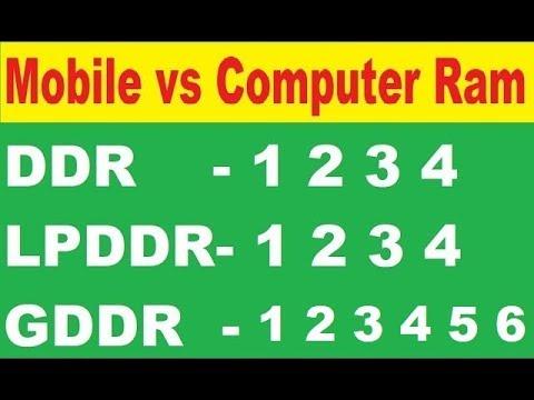 Mobile RAM vs Computer RAM   DDR vs LPDDR vs GDDR   DDR1, DDR2 DDR3, DDR4 Explained
