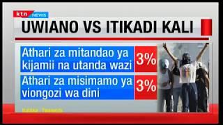 Uwiano wa jamii:Vijana wajifunza itikadi kali