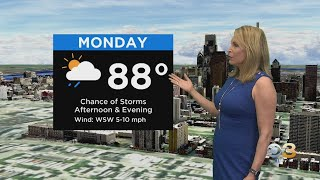 Philadelphia Weather: When The Humidity Drops
