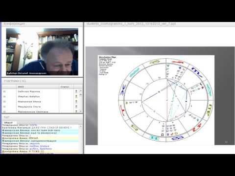Ретроградный меркурий ведическая астрология