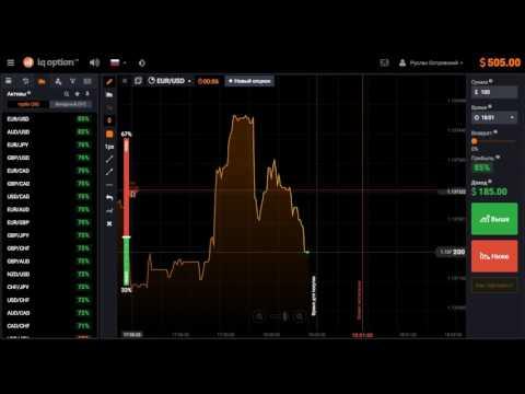 Брокеры торговли опционами