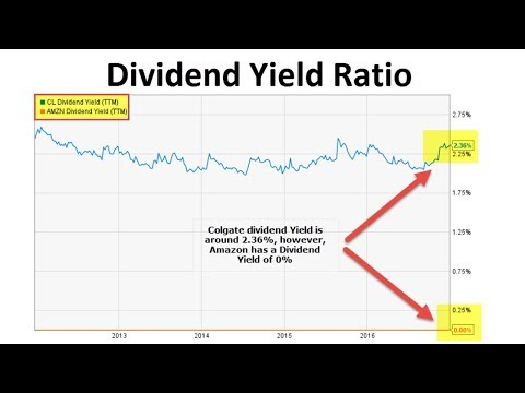 mp4 Investment Yield Ratio Formula, download Investment Yield Ratio Formula video klip Investment Yield Ratio Formula