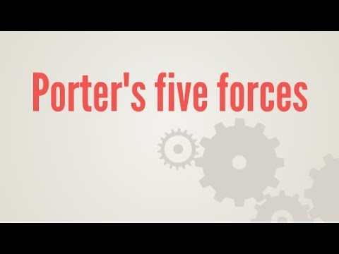 , title : 'Porter's Five Forces - A Practical Example'
