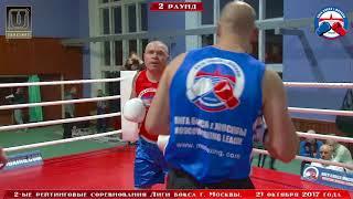 2-е рейтинговые бои Лига бокса г. Москвы – 21.10.17 г. до 91 кг.