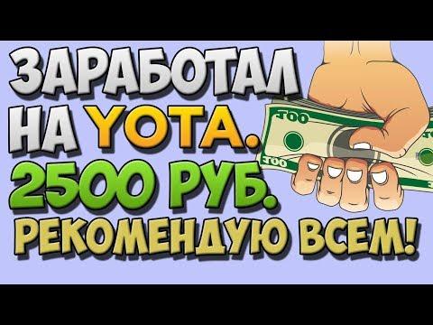 Как перевести биткоин в рубли и вывести