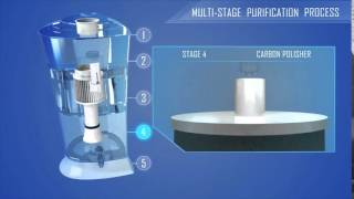 PURE IT WATER PURIFIER (HOW IT WORKS?)