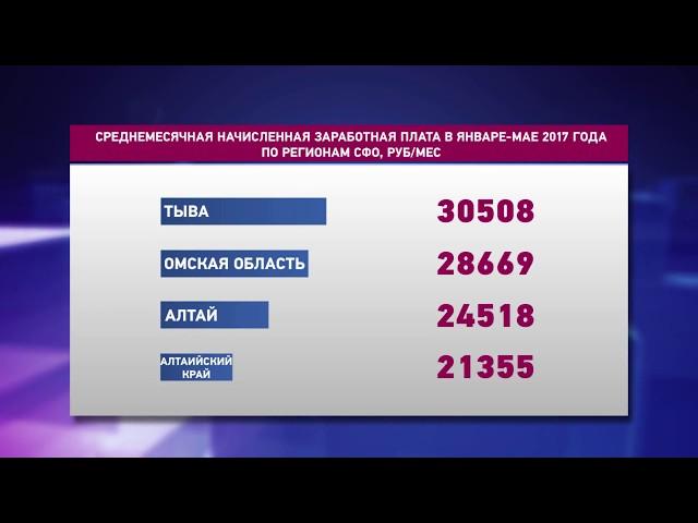 Средняя зарплата в Иркутской области составила 36 тысяч рублей
