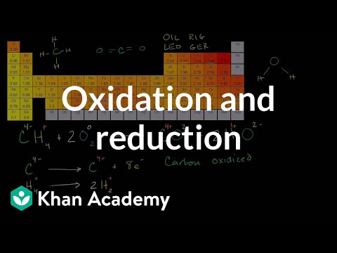 Introduction to redox reactions (video) | Khan Academy