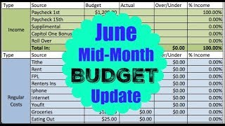 JUNE 2018 MID-MONTH ZERO BASED BUDGET | Dumping Debt Fridays | Dave Ramsey Inspired