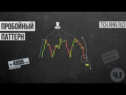 Инвестиции в брокеров forex