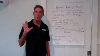 Running Faster in IRONMAN with Dave Scott