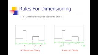 Rules For Dimensioning - Mechanical Drawings